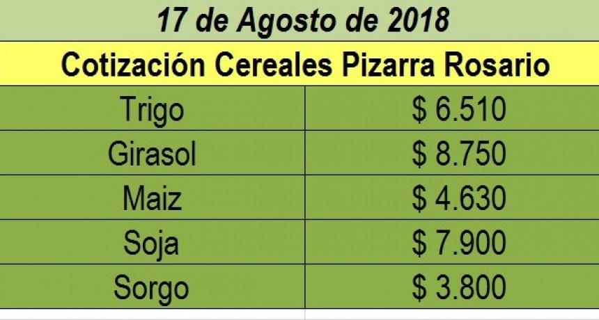 COTIZACION DE CEREALES PIZARRA ROSARIO