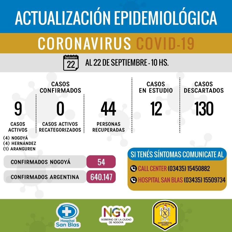 UN NUEVO CASO DE CORONAVIRUS EN ARANGUREN