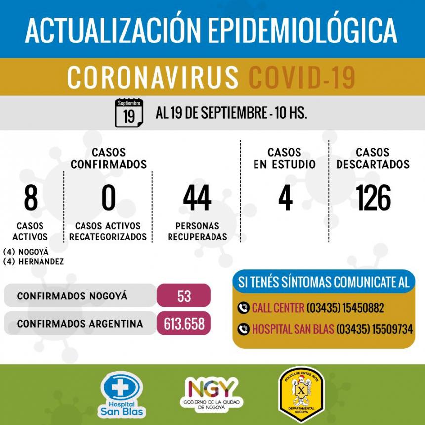 CINCO NUEVOS CASOS POSITIVOS DE COVID 19 EN EL DEPARTAMENTO NOGOYÁ