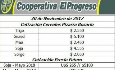 COTIZACIÓN CEREALES PIZARRA ROSARIO